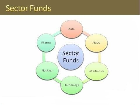 sector fund